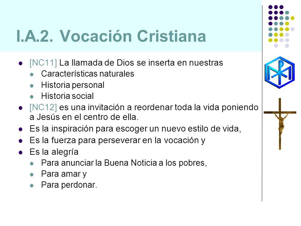 I.A.2. Vocación Cristiana [NC11] La llamada de Dios se inserta en nuestras. Características naturales.